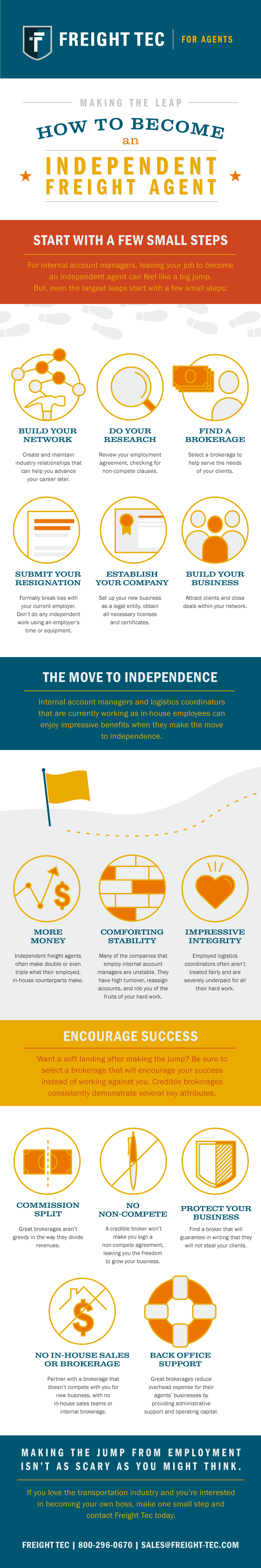 FTC_infographic_how-to-become-independent-agent (1)
